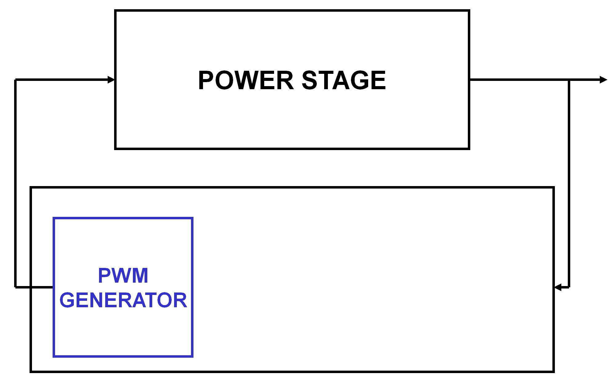 PWM-generator-digital.png
