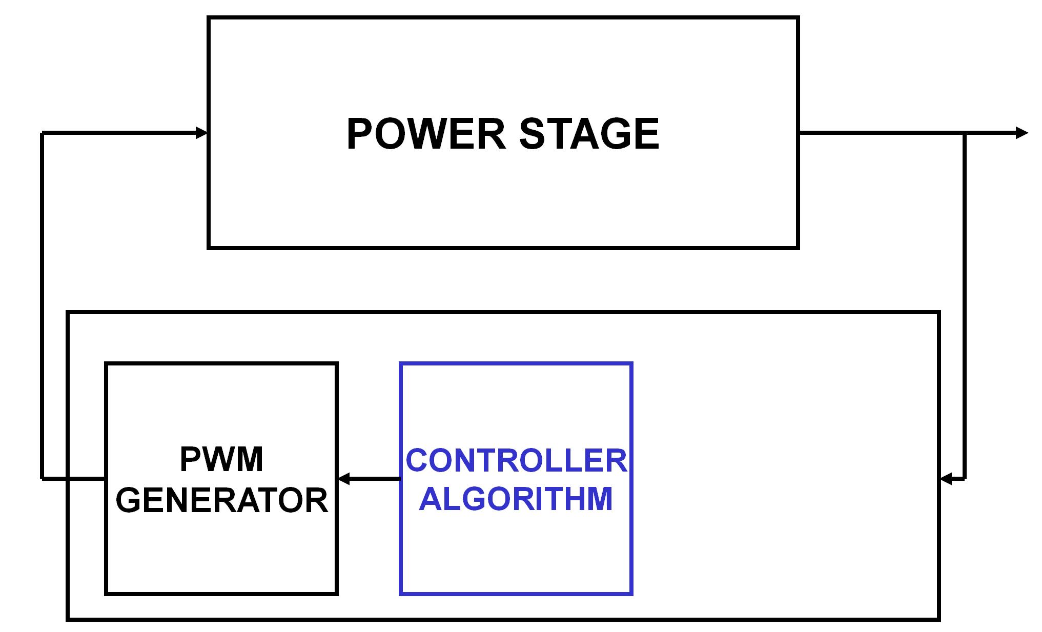 controller-algorithm.png