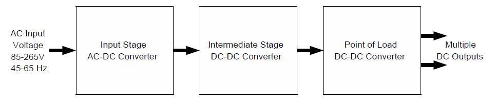 ac-dc-design.png
