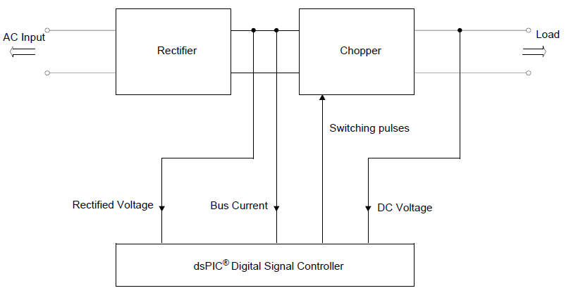 pfc-block-diagram.png