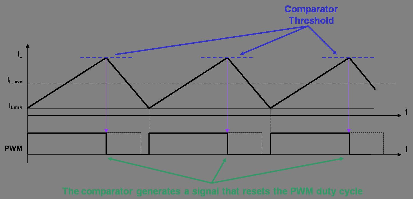 IPP-comp-threshold.png