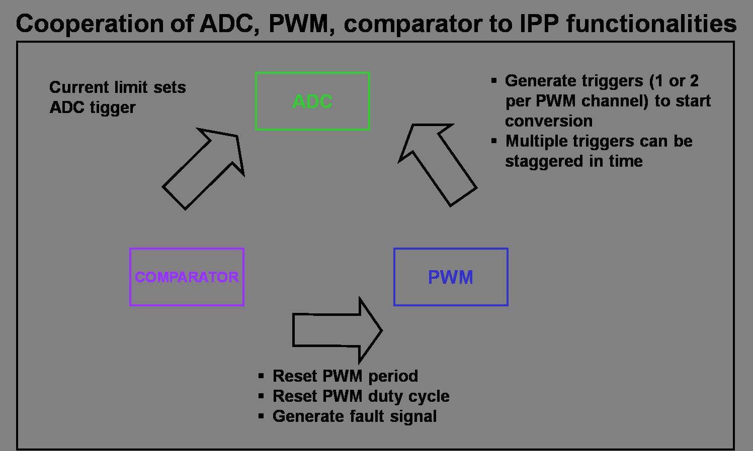 IPP-functionalities.png