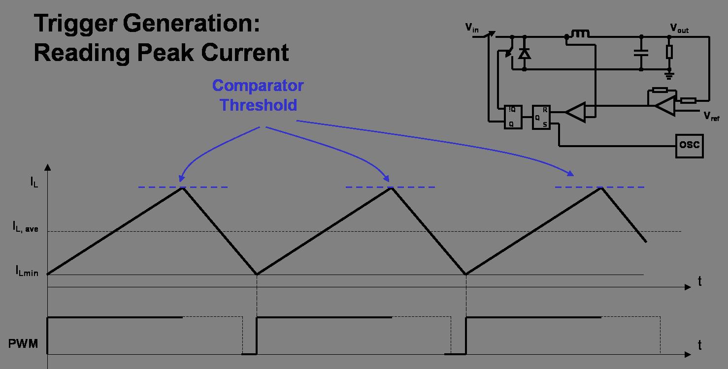 IPP-peak-current.png