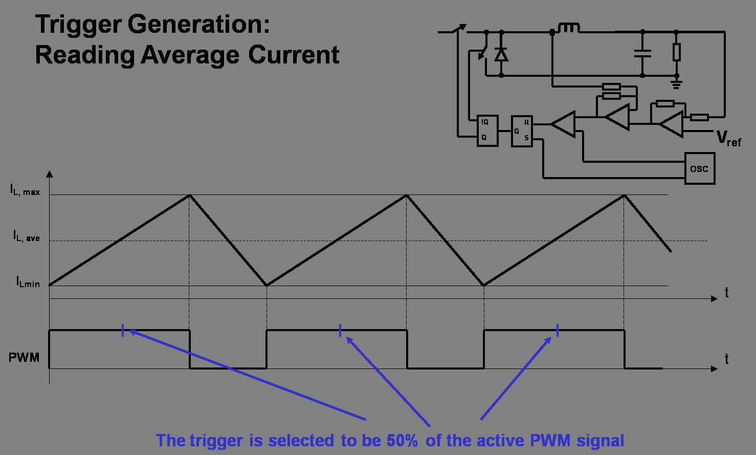 ipp-current-pwm.png