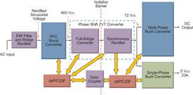 AC-DC-digital-control.jpg