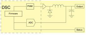 level-4-digital-control.jpg