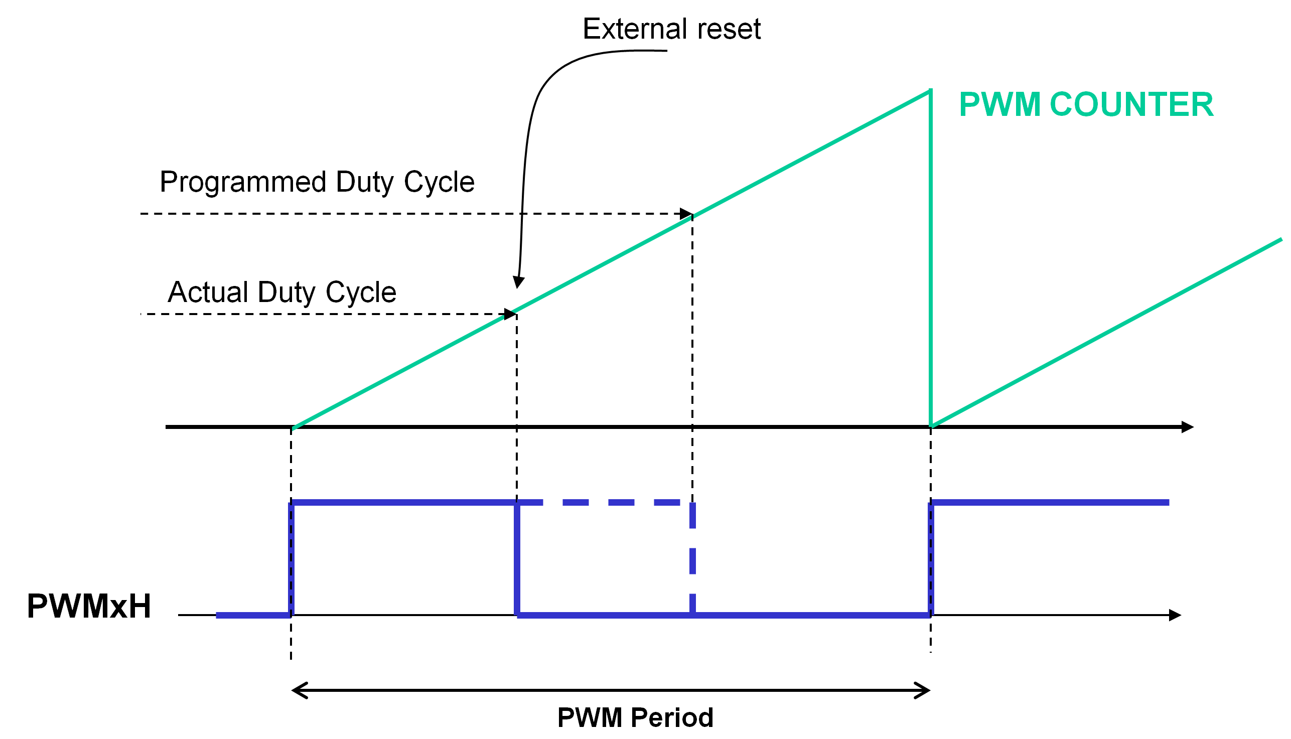 cycle-by-cycle-current-limit.png