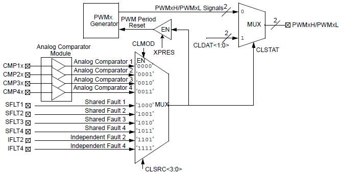 pwm-current-limit-logic-diagram.png