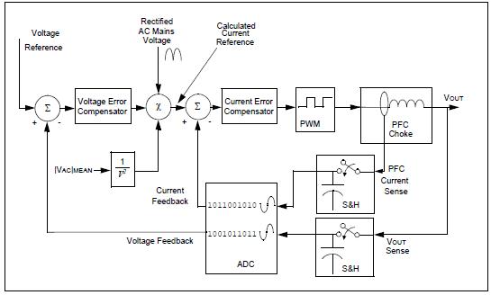 pfc-control-scheme.png