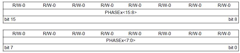 phase-register.png