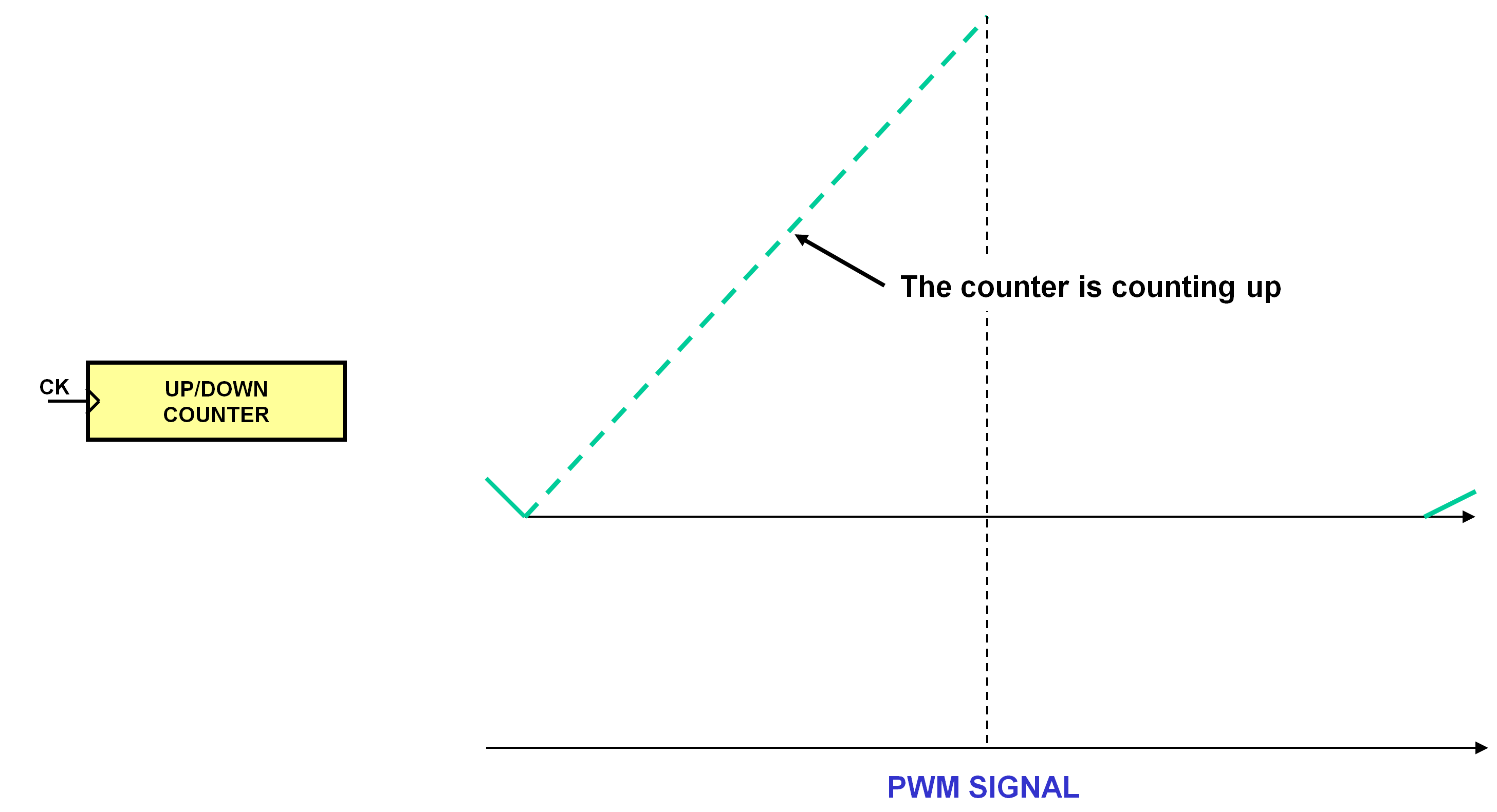 pwm-center-aligned.png