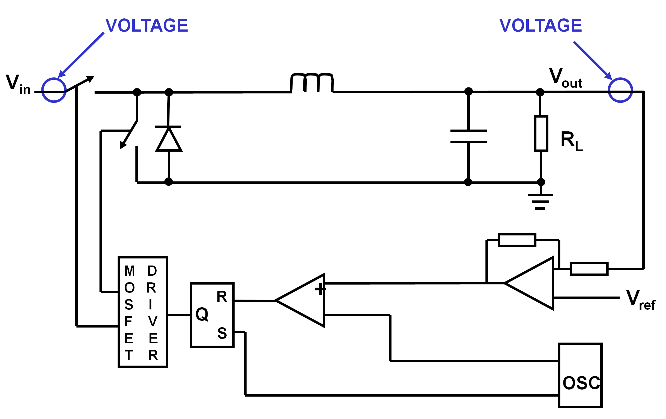 Analog To Digital Converter Operation Developer Help