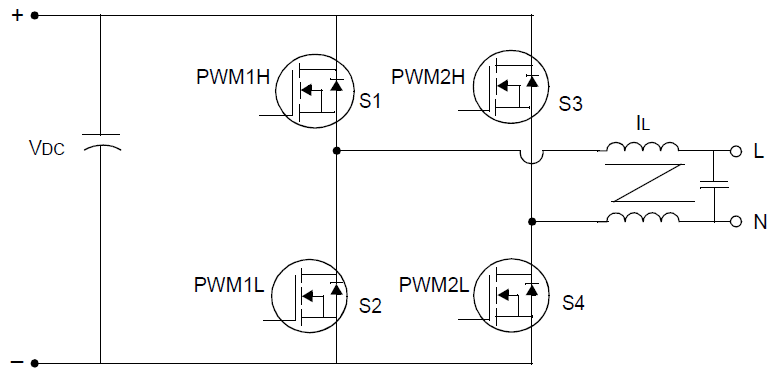 PWM Edge and Center Aligned Modes - Developer Help