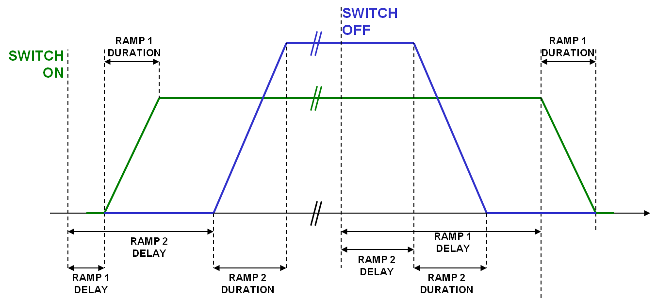 Soft Start Sequencing Developer Help Picture Of Latching Power Switch On Off Circuit Sequencing1