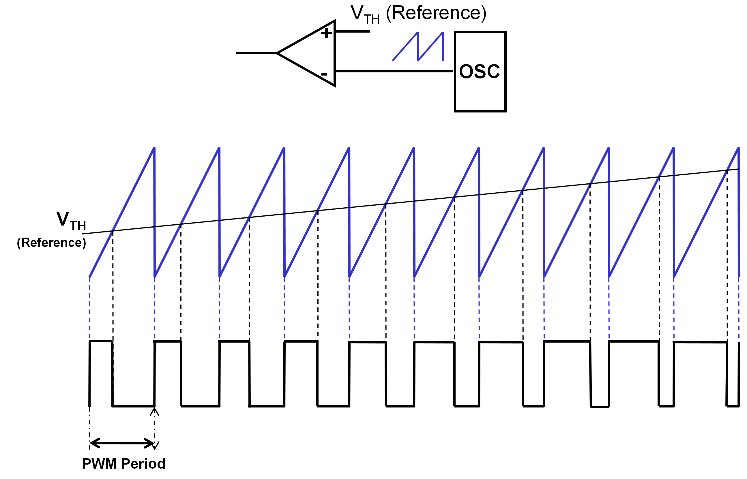 r3101 transition To Digital  m on op amp comparator