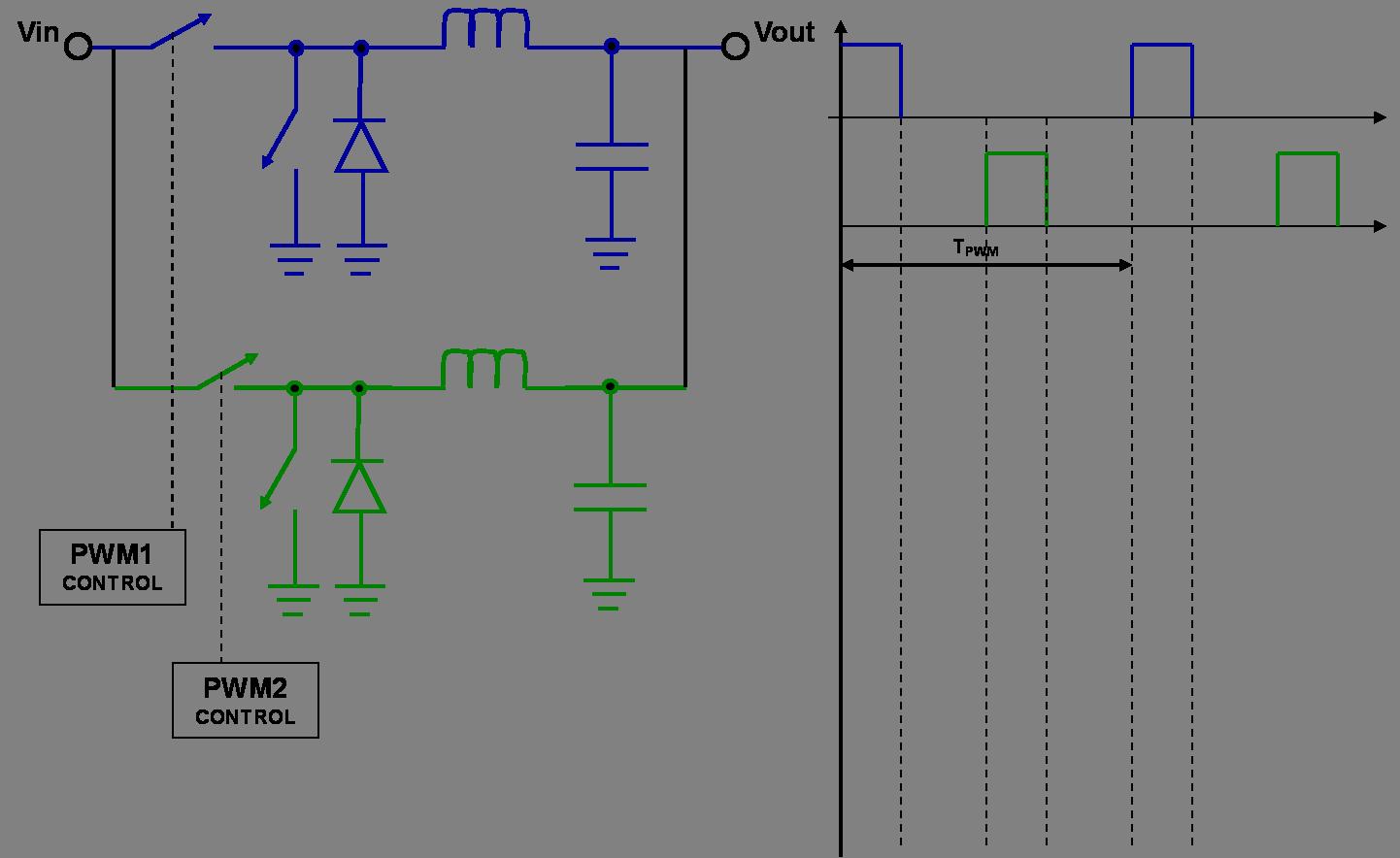 average-current-mode-waveform.png
