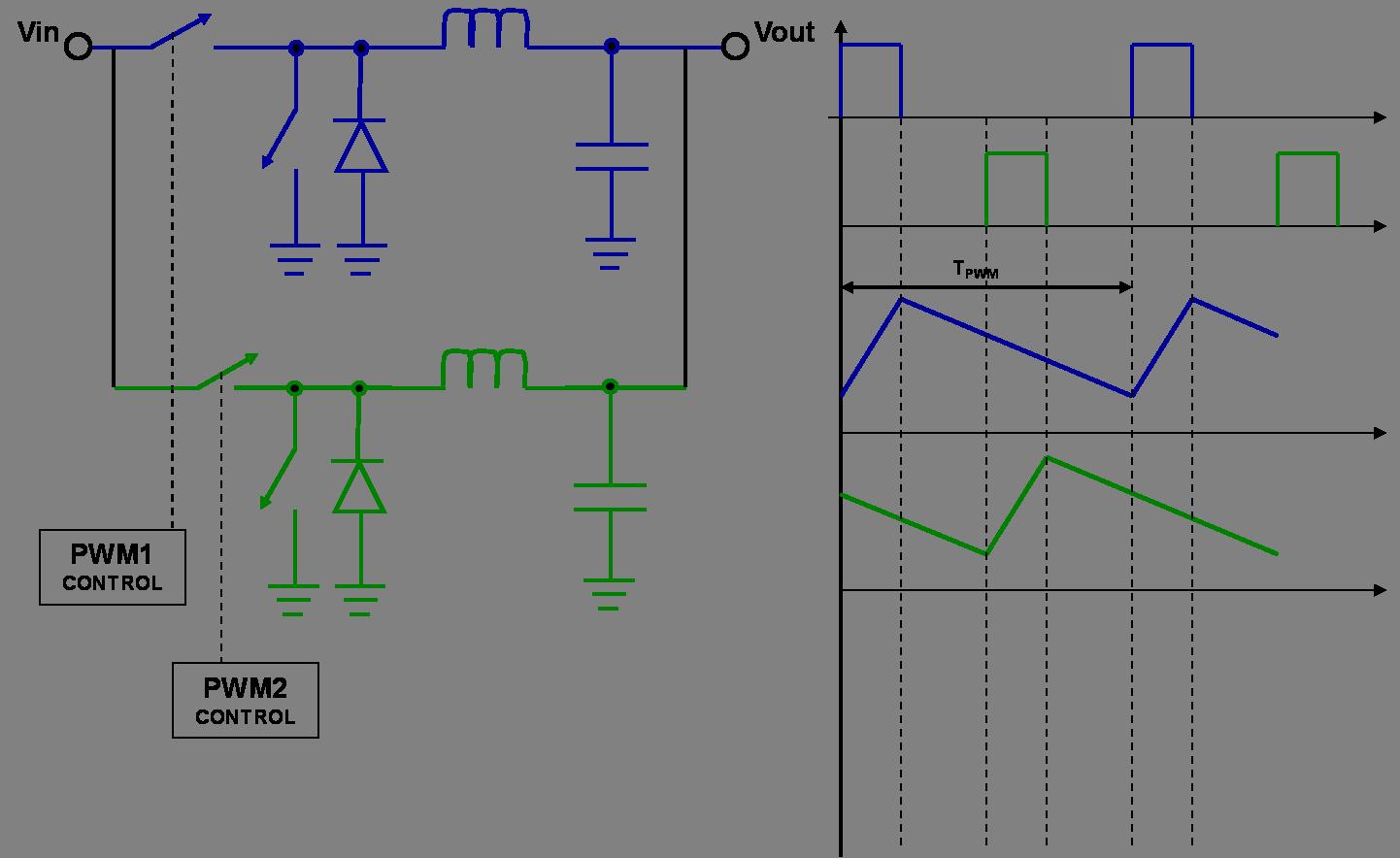 average-current-mode-waveform2.png