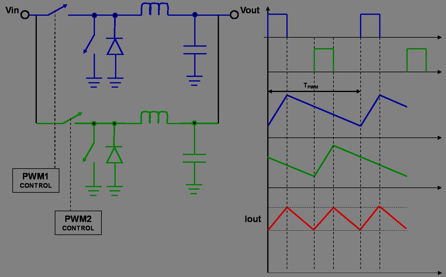 average-current-mode-waveform3.png