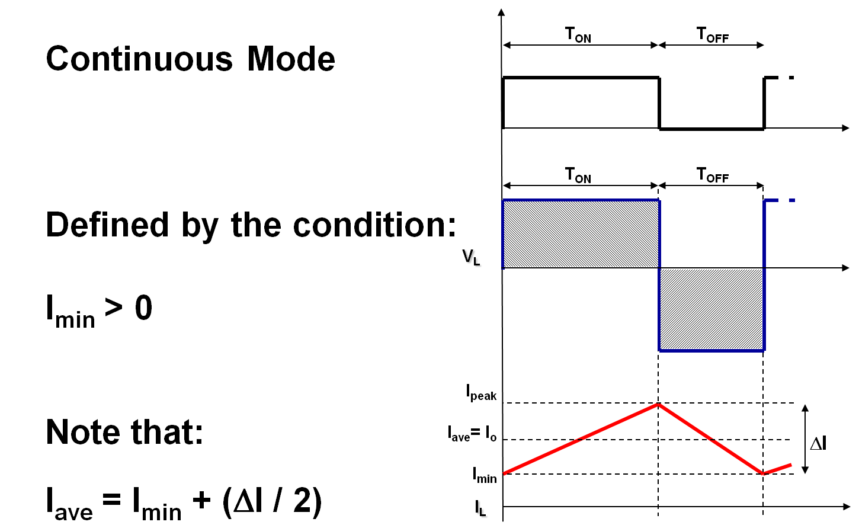 buck-converter-continous-mode.png