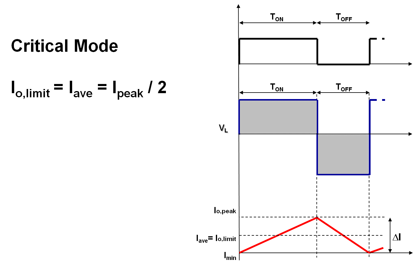 buck-converter-critical-mode.png