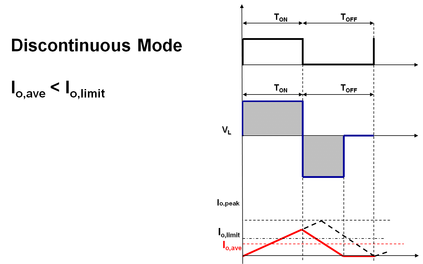 buck-converter-discontinuous-mode.png