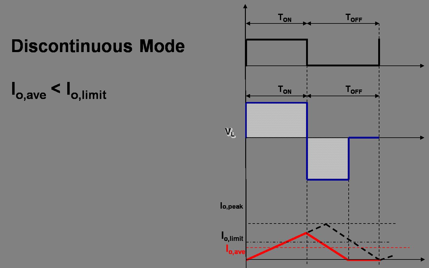 buck-converter-discontinuous-mode.png