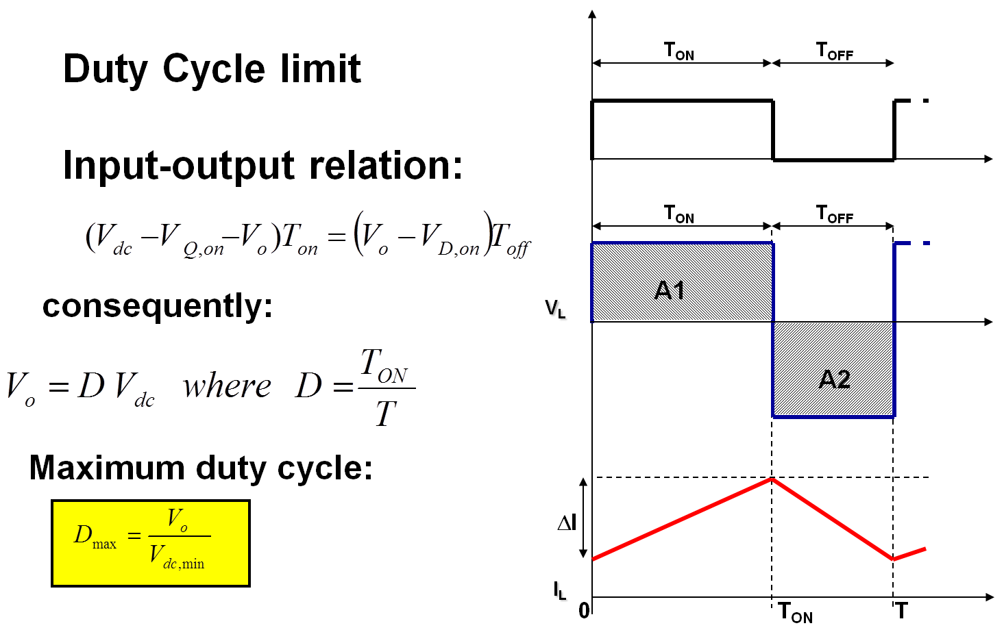 buck-converter-duty-cycle-limit.png