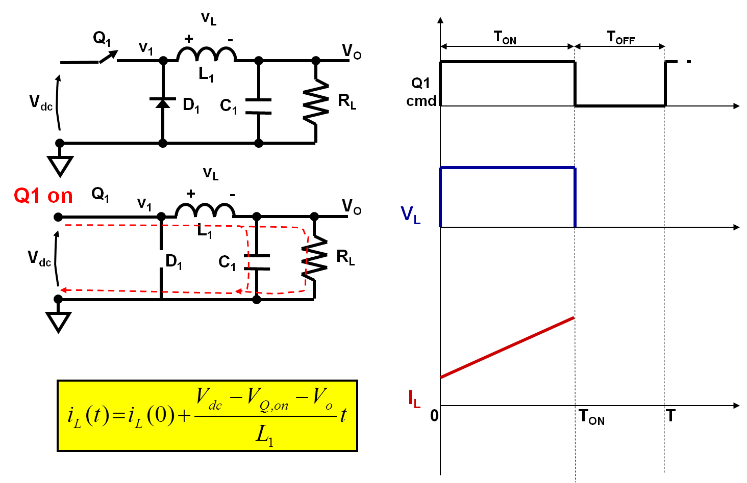 buck-converter-inductor-current.png
