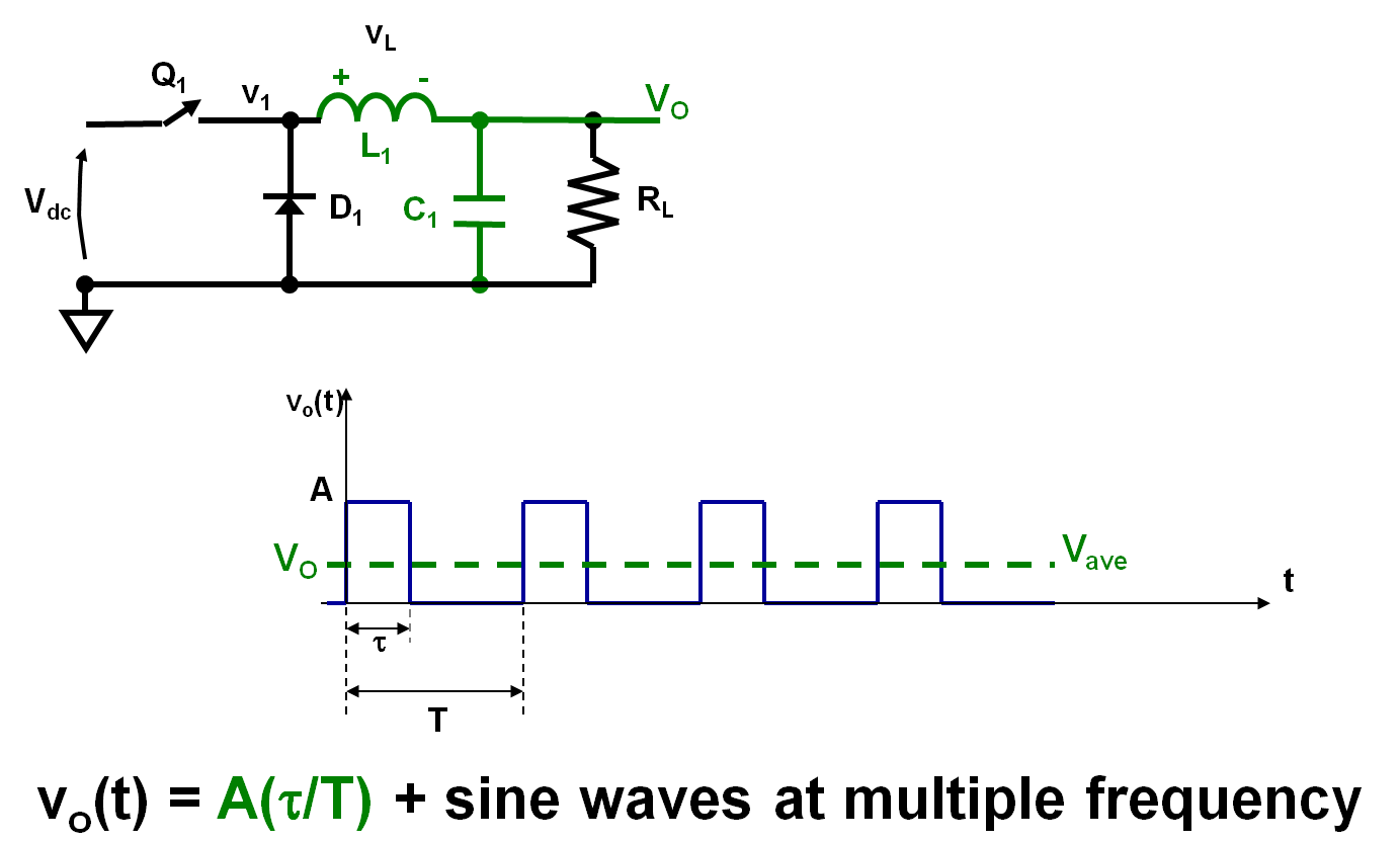 buck-converter-lc-function.png