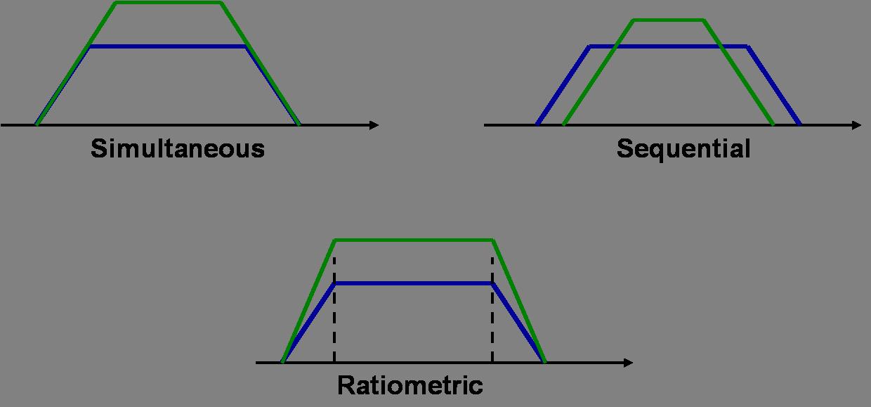 soft-start-pattern.png