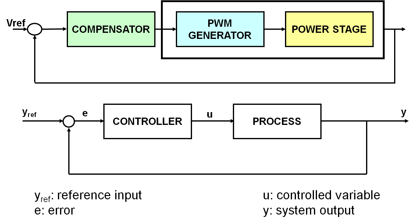 pid-as-controller.png