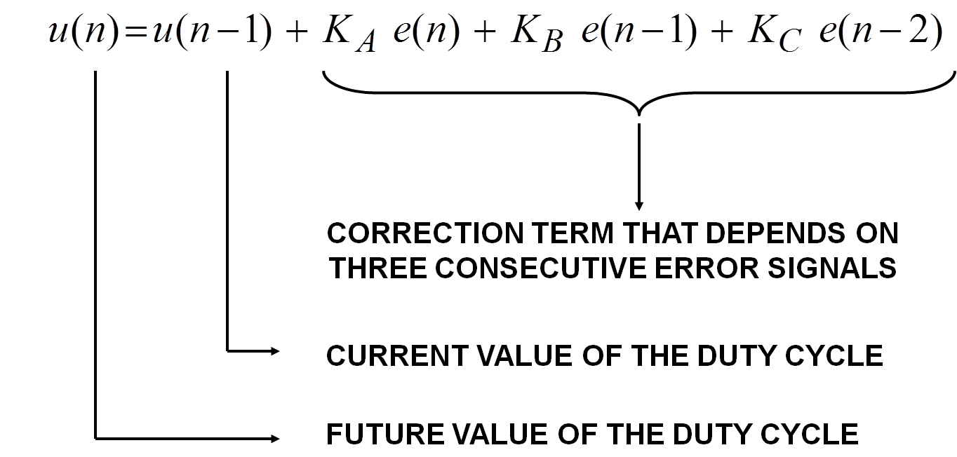 pid-equations.png