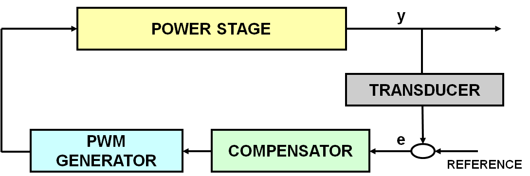 power-conversion-block-diagram.png