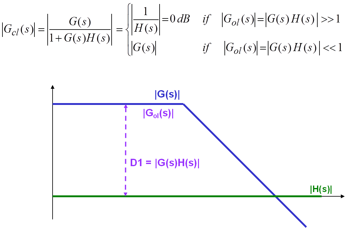 system-transfer-function-gcl.png