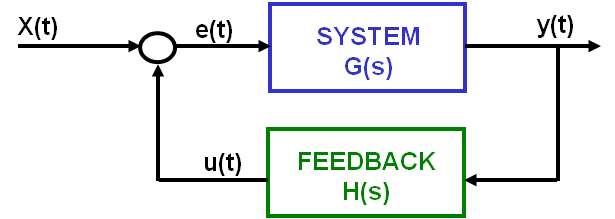 system-transfer-function-gs-hs.png