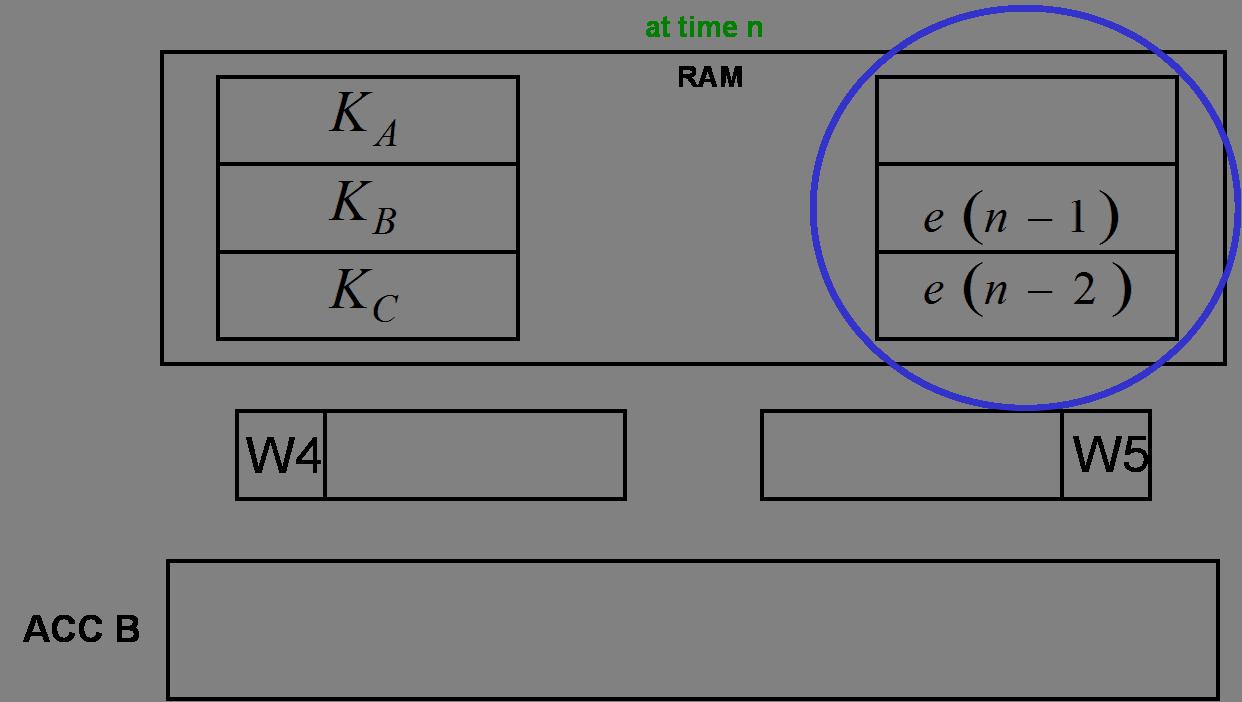 Pid Basics Dspic Dsc Implementation Part 1 Developer Help Pic Microcontroller Primer Tutorial Error Values