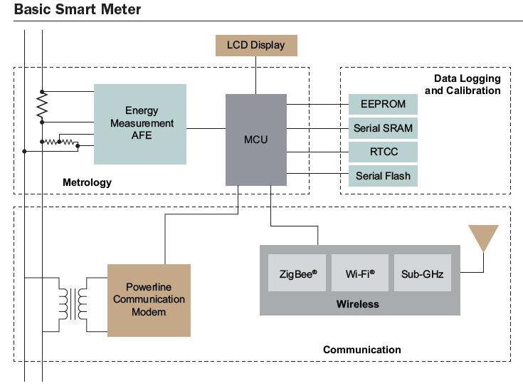 basic-smart-meter.PNG