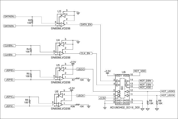 Isolator Unit Design - Developer Help