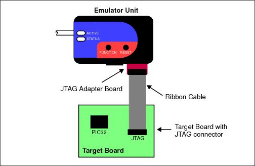 JTAG_Adapter_Board.jpg