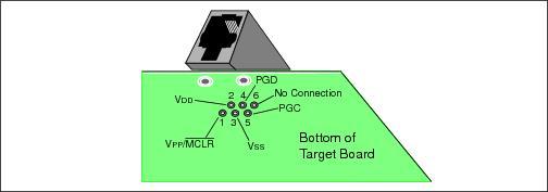 ICSP_Modular_Connecter.jpg