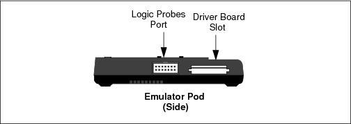 LogicProbeConnectorOnPod.jpg