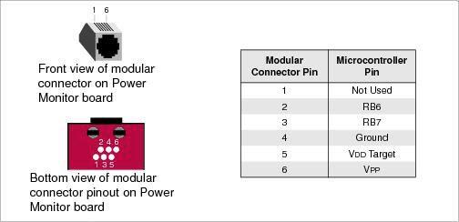 PMON_Connector.jpg