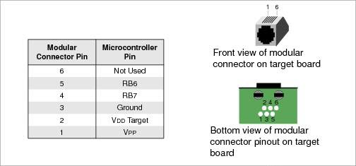 PMON_Connector_Target.jpg