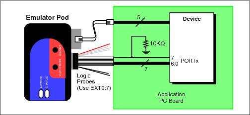PortIOTraceConnections.jpg