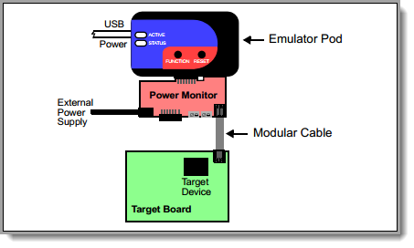 Block-Diagram-PM.png