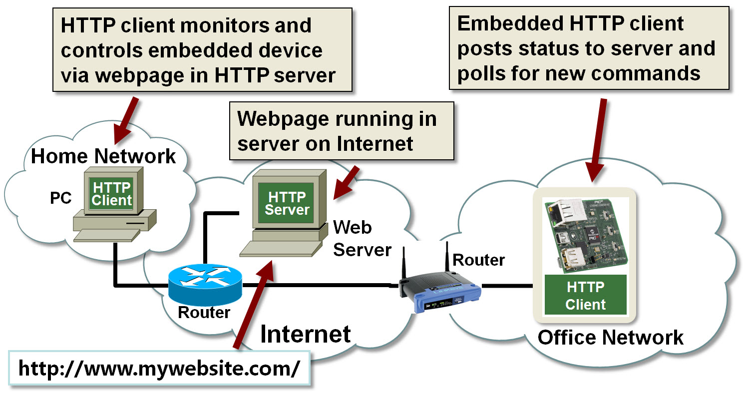 internet_server.jpg