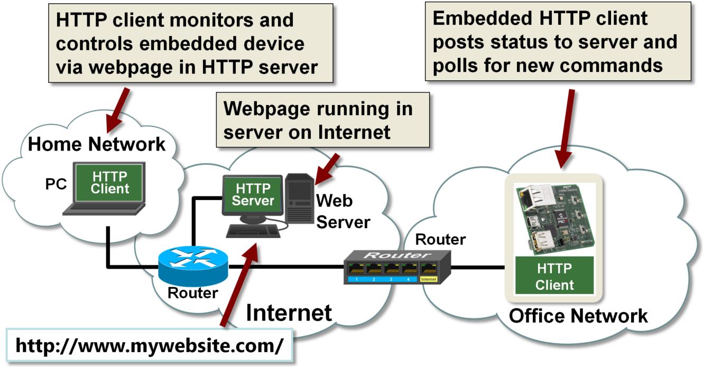 internet_server.png