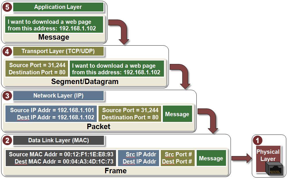 transmit_data.JPG