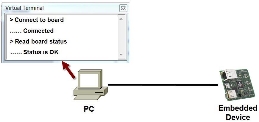 telnet.JPG