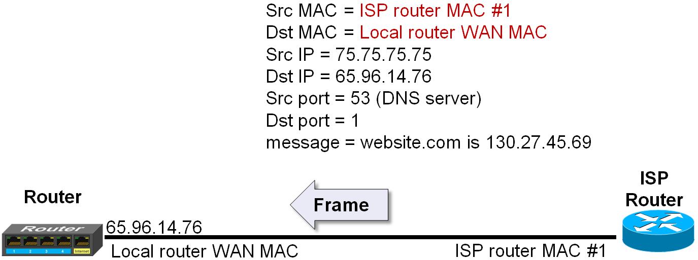 Detailed TCP/IP Communication Example - Developer Help